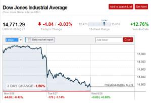 Dow Jones August 27