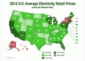 Electric Costs by State