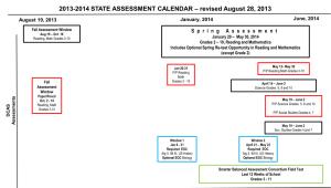 Delaware State Testing