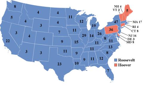 Election Electorial 1932