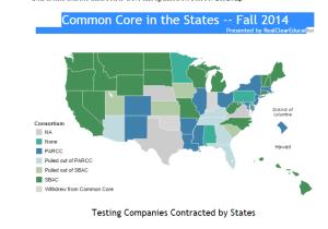 Common Core 2014