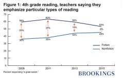 Brookings 4th grade