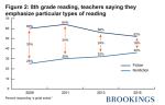 brookings 8th grade