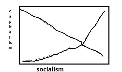 Balance of Economics