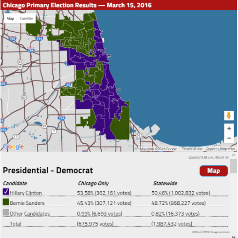 Chicago Democratic