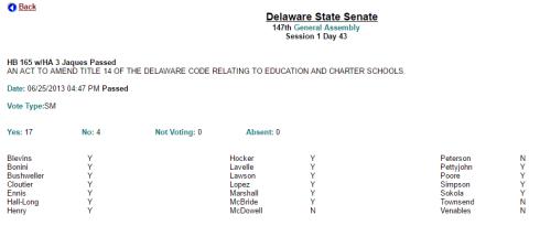 HB 165 Senate